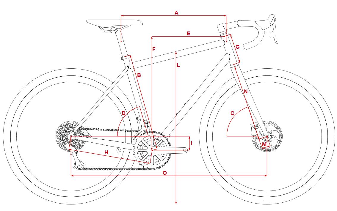 geometrie telaio mr fogg